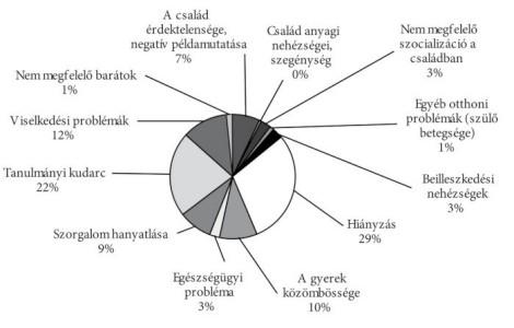Mi a kaparás az enterobiosisra? Módszer az enterobiosisra