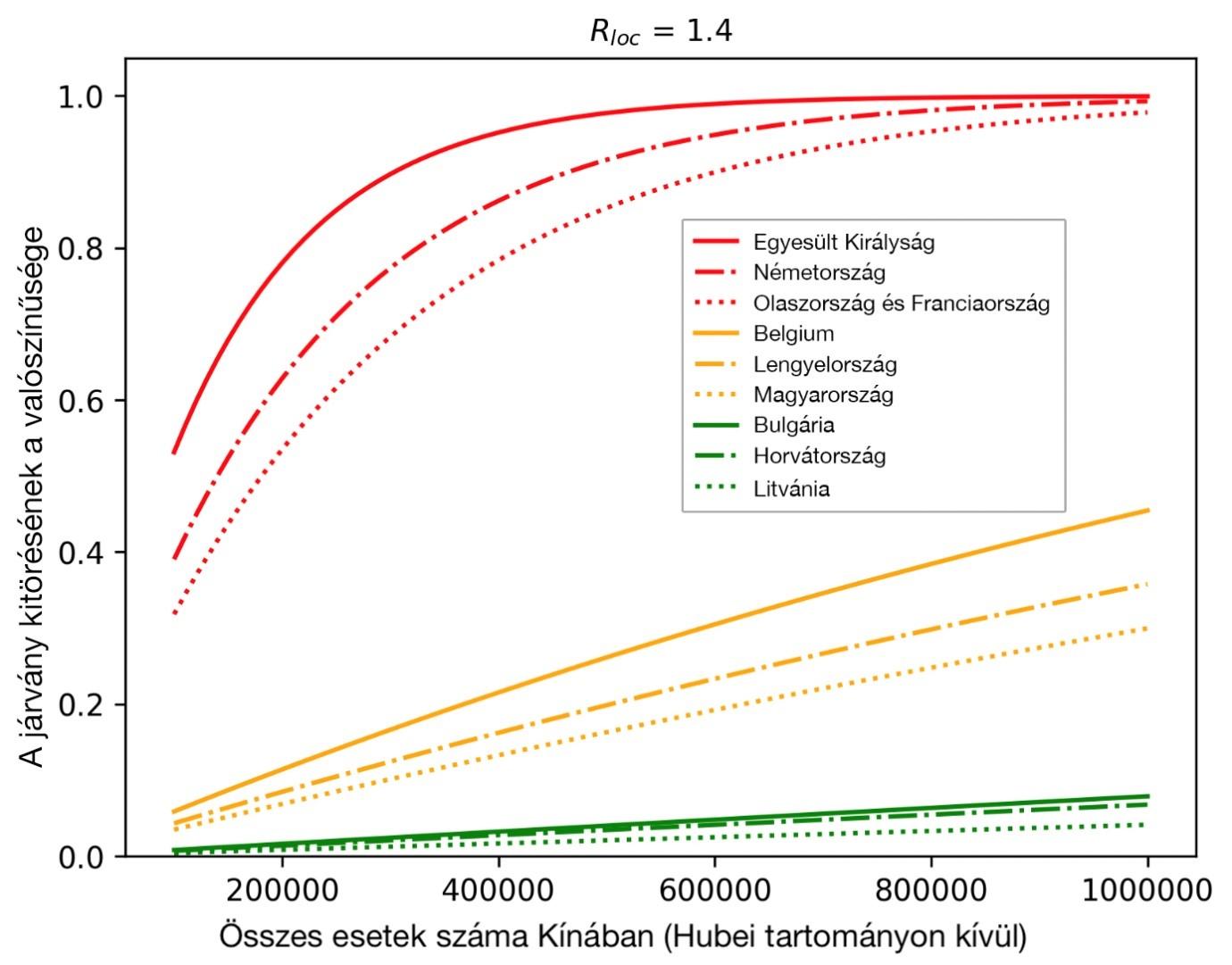 Inkubációs periódus toxoplazmózis dekódolása - nyelvprofil.hu