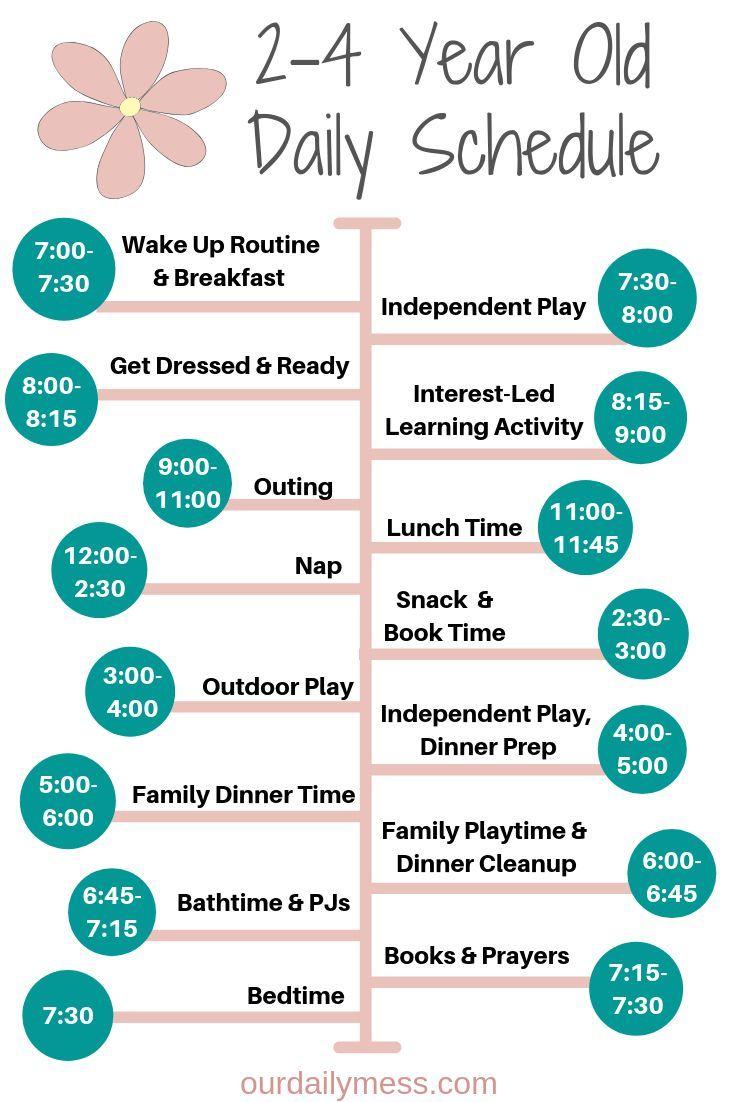Táplálkozás a gyermekek giardiasisához és aszcariasisához