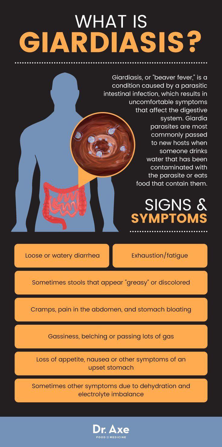 Does giardia cause stomach pain