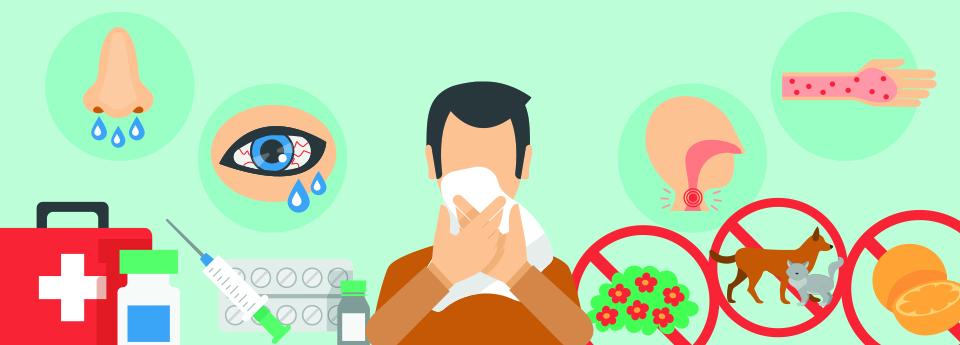 Molekuláris allergia - SYNLAB